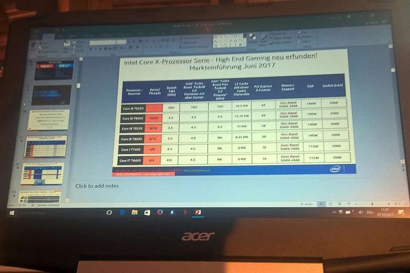 Intel ќе претстави 12-јадрен Core i9 процесор