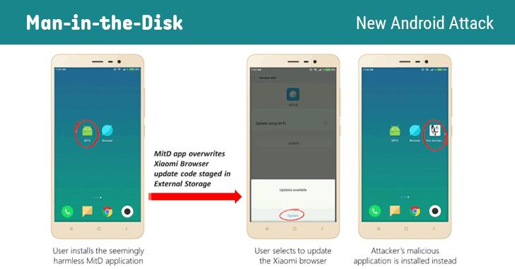 Android експлојт овозможува стартување малвер од мемориска картичка