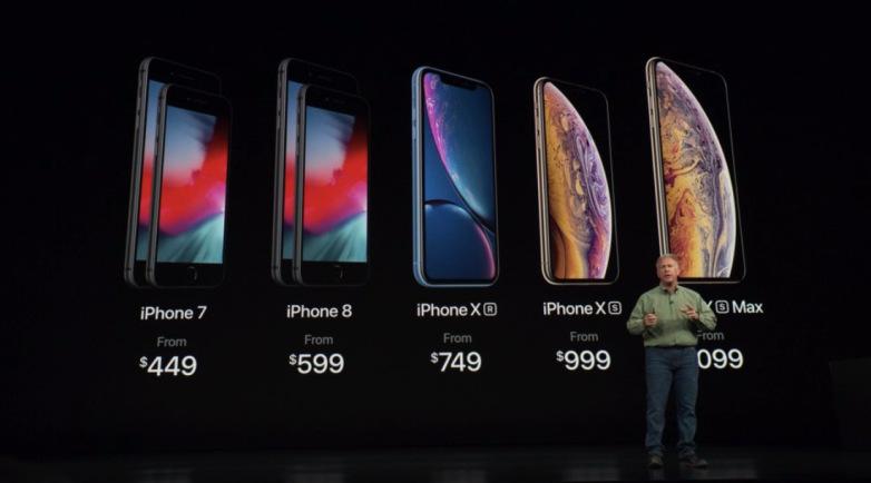 Колку би чинел секој модел на iPhone доколку е претставен денес?