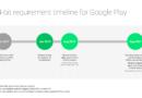 Google престанува со поддршка за 32-битни апликации
