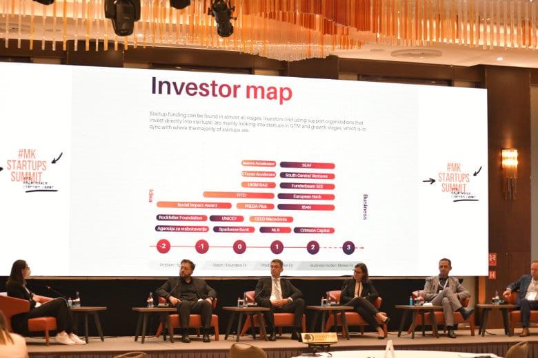 Национален Стартап Самит: Македонија е на вистински пат да стане регионален стартап хаб на Балканот