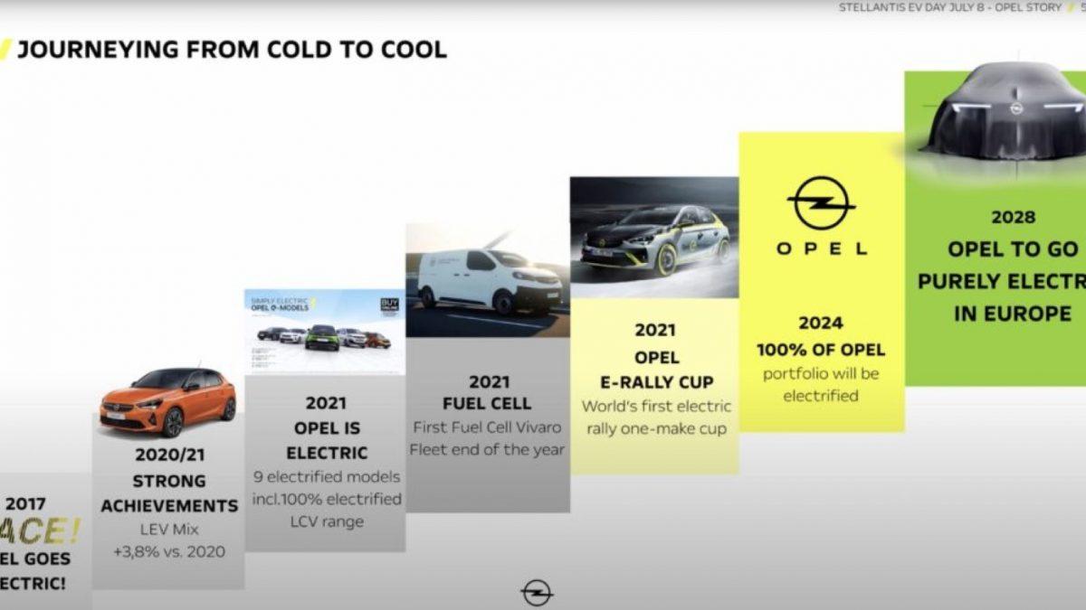 За седум години Opel ќе стане исклучиво електричен бренд (ВИДЕО)