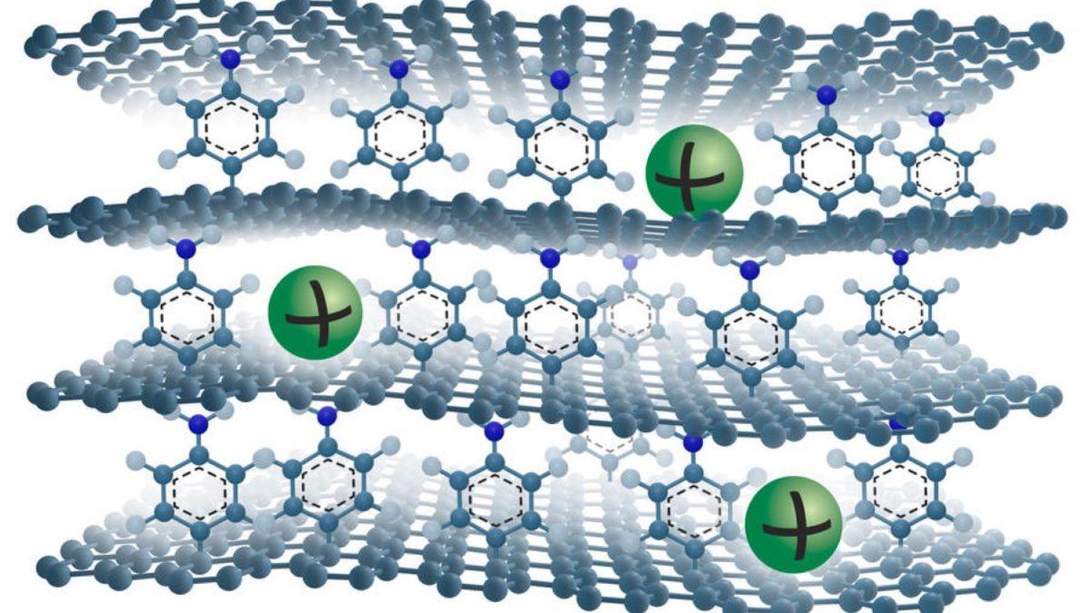Главната состојка на морската вода внесува револуција во технологијата за батерии на електричните возила